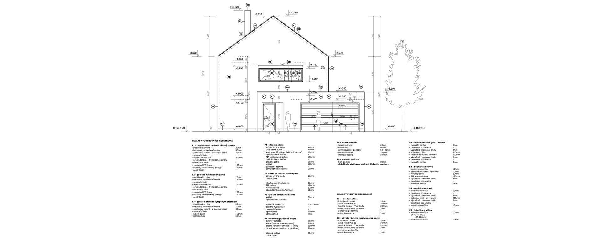 Novostavba rodinného domu / vily do Žďáru nad Sázavou, architektonická studie a realizace, Žďár nad Sázavou, 2016-2018, CZ