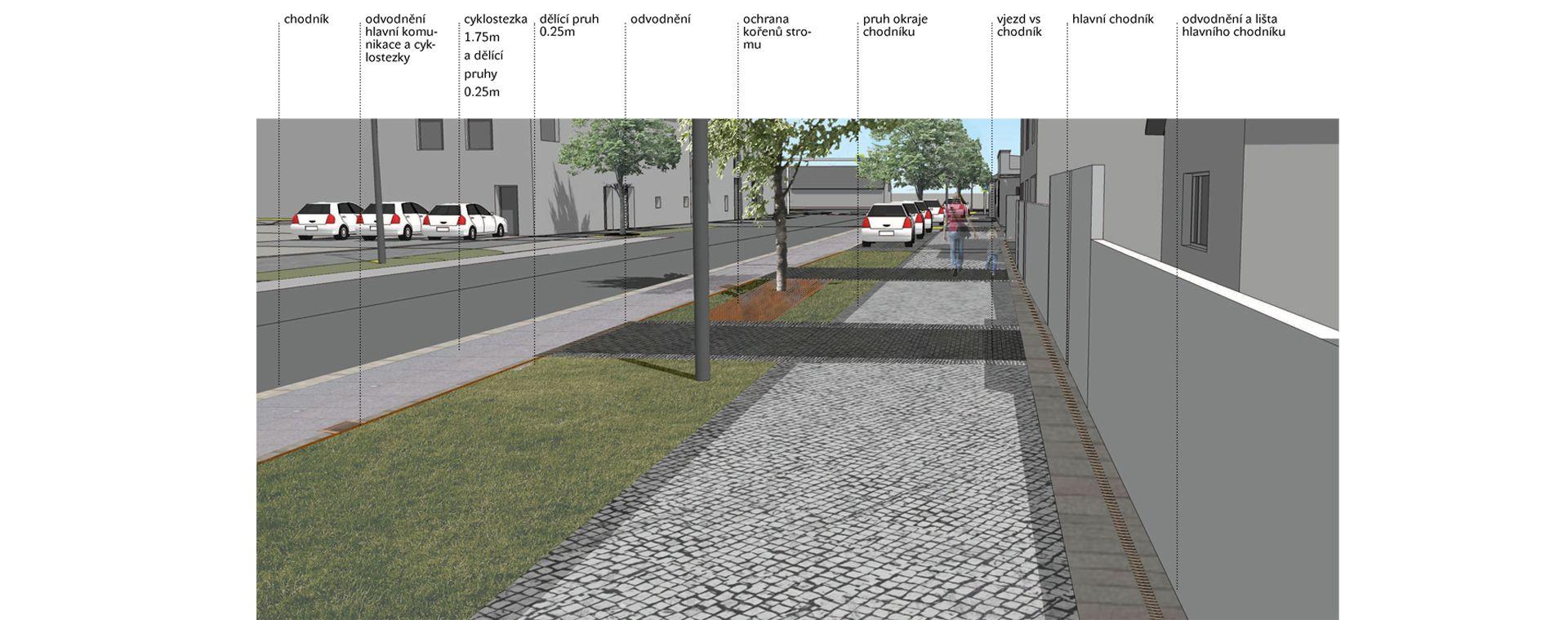 Revitalizace ulice Československé armády, Planá nad Lužnicí, 2016 - 2018. CZ